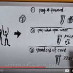screen shot from pay it forward video